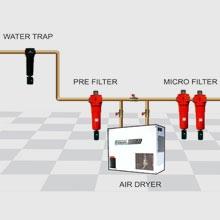 فیلتر و درایر (خشک کن)